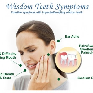 wisdom-tooth-pain-symptoms